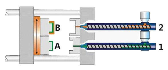 Double Injection Molding, Two Shot Injection of Yomura